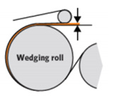 Belt press wedging roll diagram