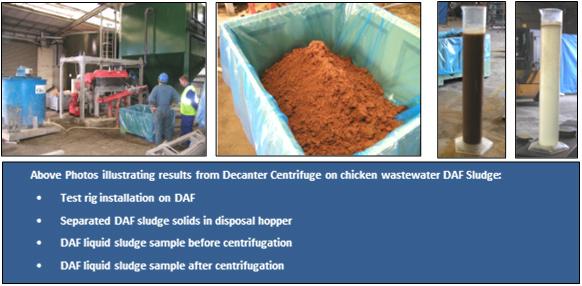 Chicken wastewater DAF sludge montage