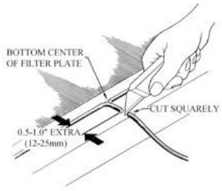 Cutting gasket diagram