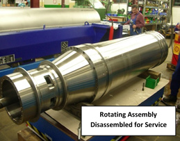 Rotating assembly disassembled for service