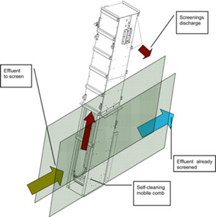 DRYCAKE DBS flow diagram
