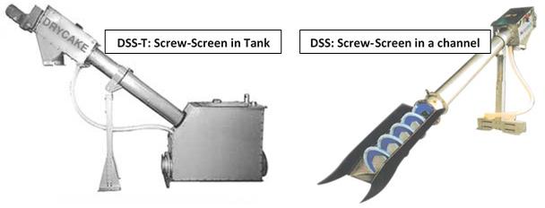 DRYCAKE DSS diagram