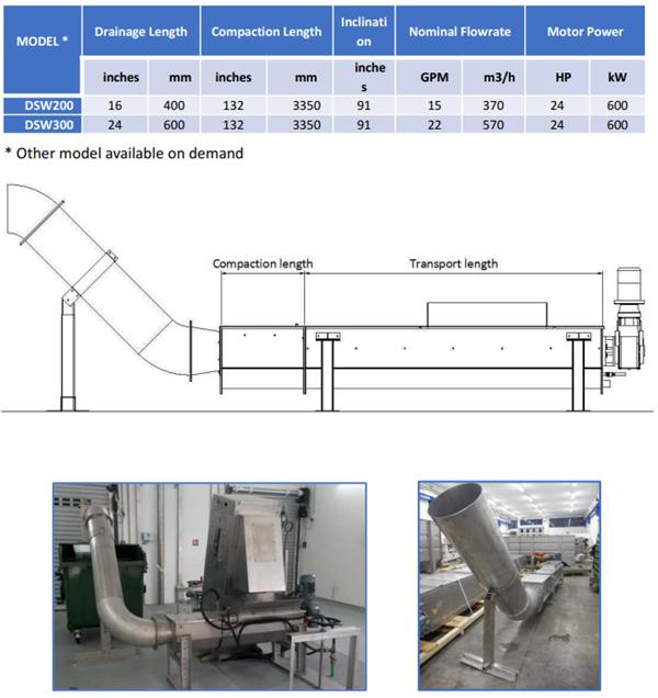 DRYCAKE DSW table, diagram, photos