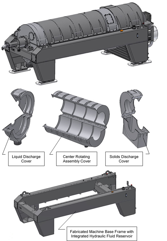 Frame and cover assemblies diagram