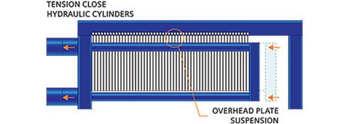 Overhead Tension Close diagram
