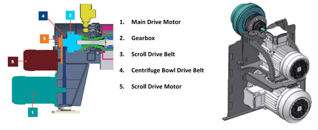 Variable speed scroll back-drive diagram